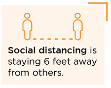 Social distancing is staying 6 feet apart